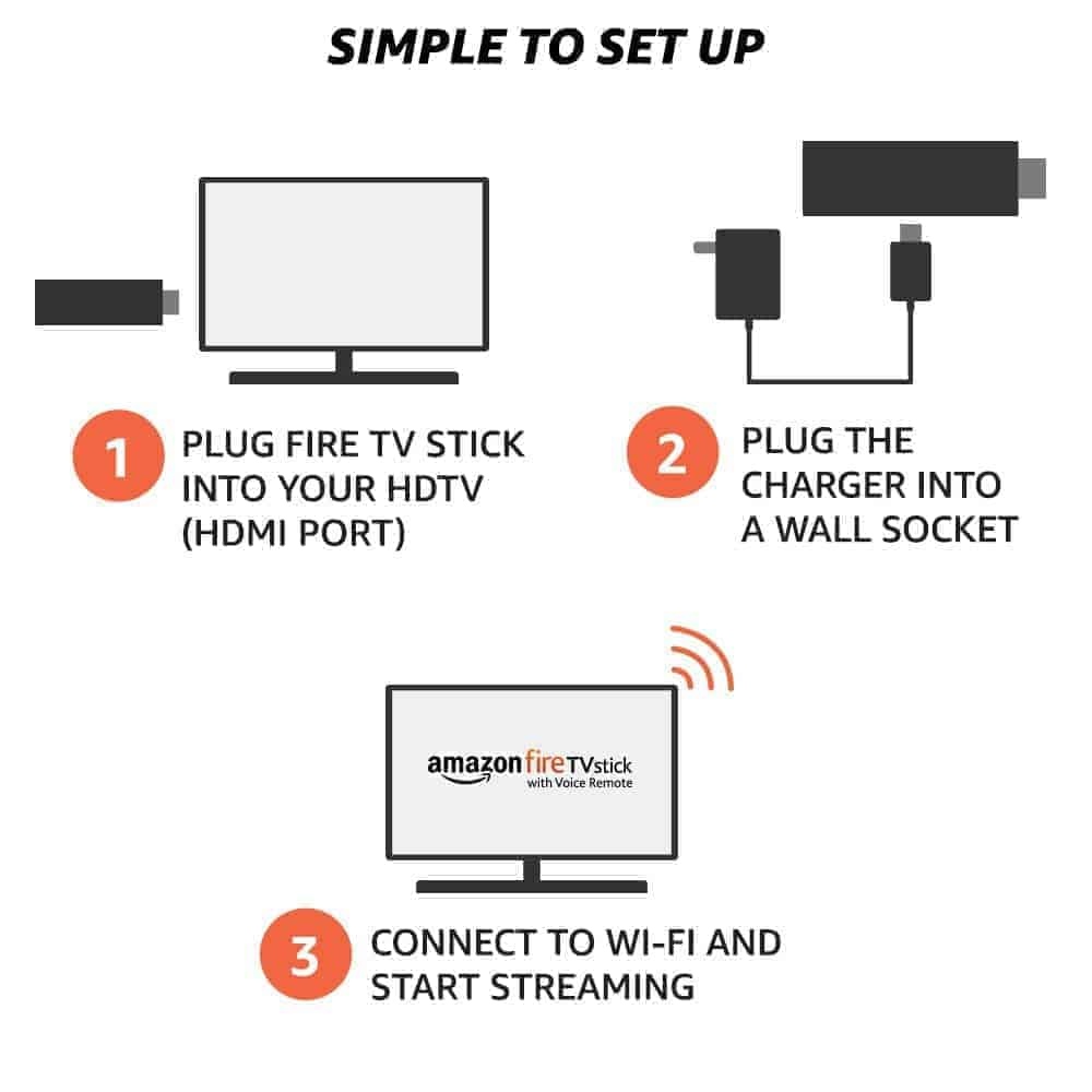 Buy Amazon Fire TV Stick With Voice Remote