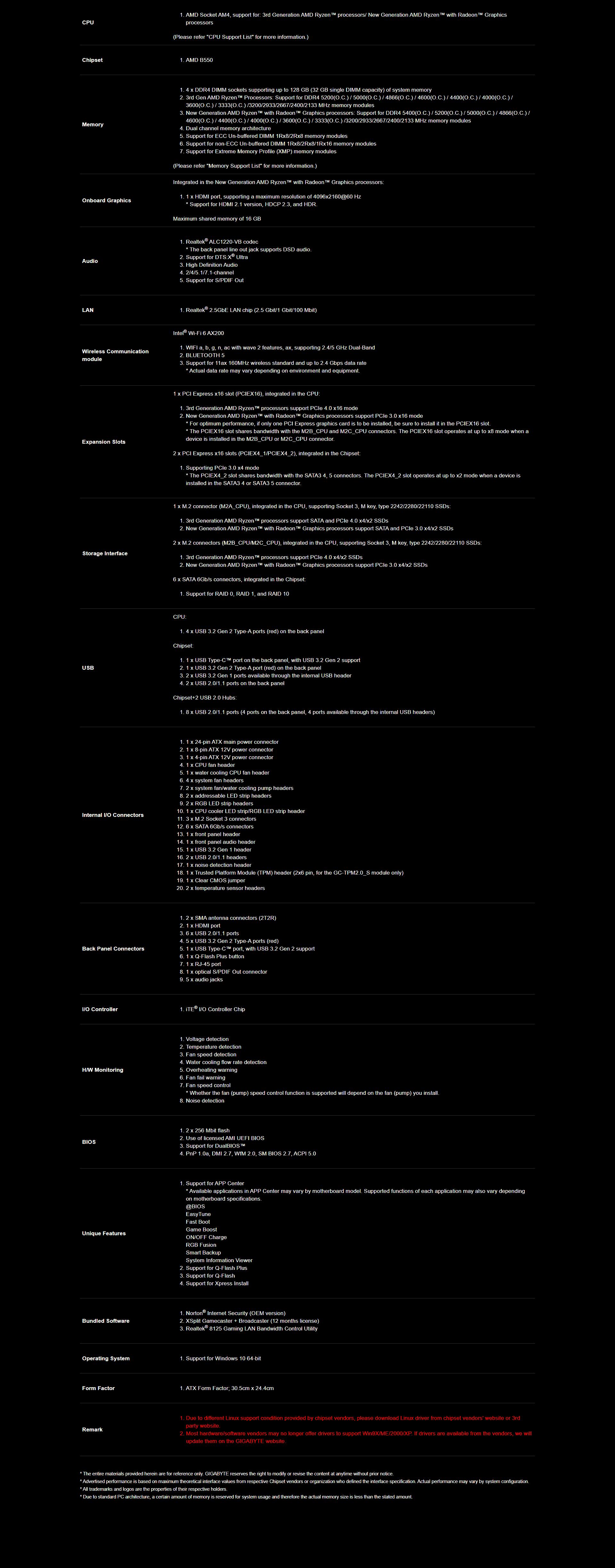 Gigabyte B550 AORUS MASTER (rev. 1.0) Motherboard